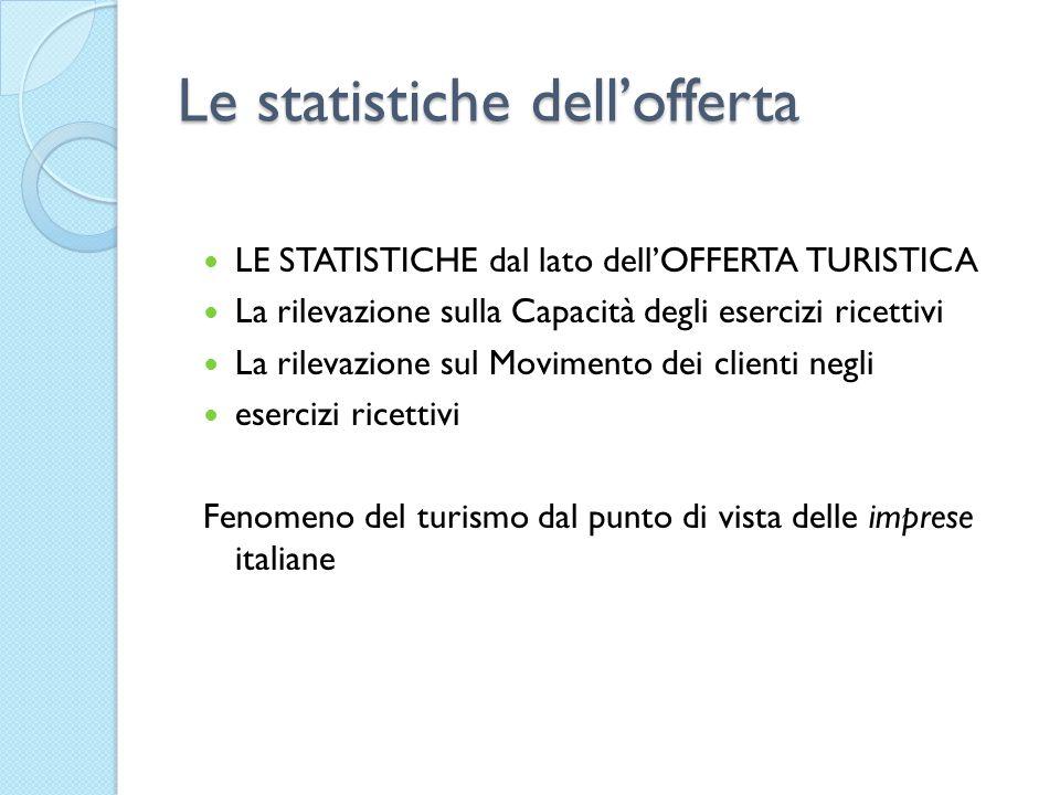Le statistiche dellofferta LE STATISTICHE dal lato dellOFFERTA TURISTICA La rilevazione sulla Capacità degli esercizi ricettivi La rilevazione sul Mov