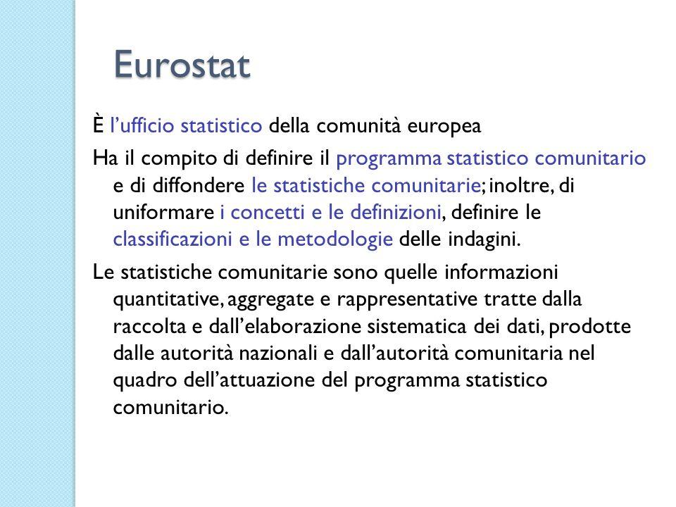 Eurostat È lufficio statistico della comunità europea Ha il compito di definire il programma statistico comunitario e di diffondere le statistiche com