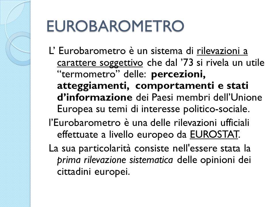 EUROBAROMETRO L Eurobarometro è un sistema di rilevazioni a carattere soggettivo che dal 73 si rivela un utile termometro delle: percezioni, atteggiam