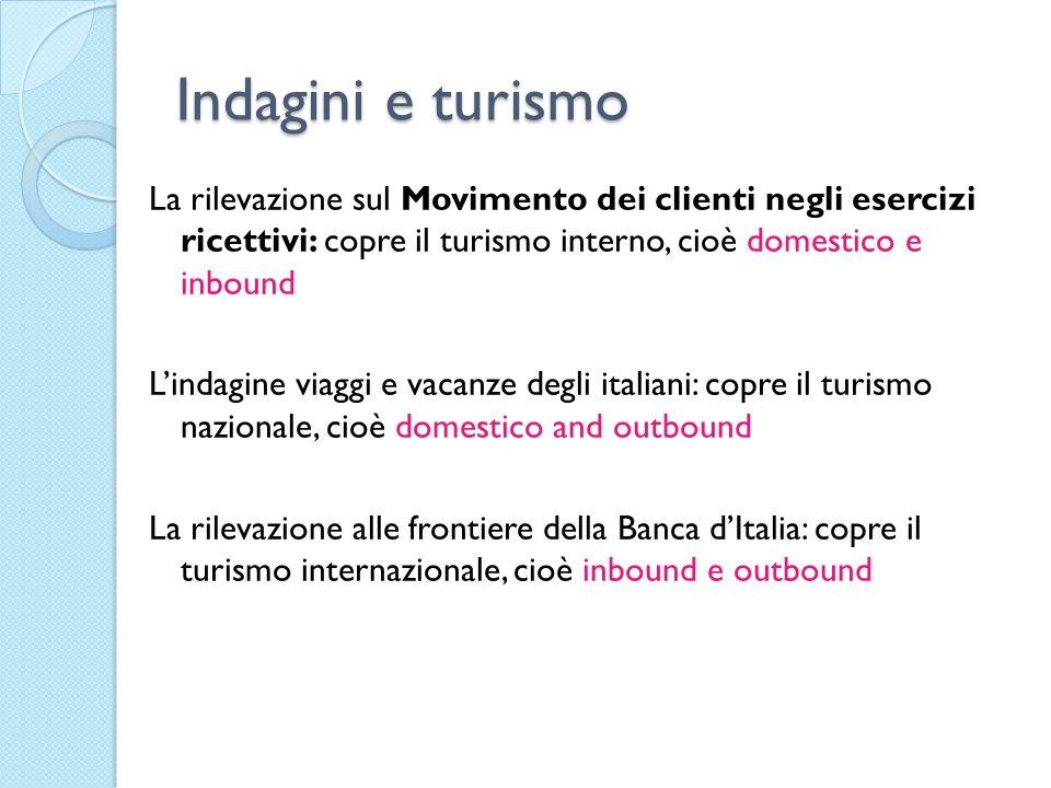 Indagini e turismo La rilevazione sul Movimento dei clienti negli esercizi ricettivi: copre il turismo interno, cioè domestico e inbound Lindagine via