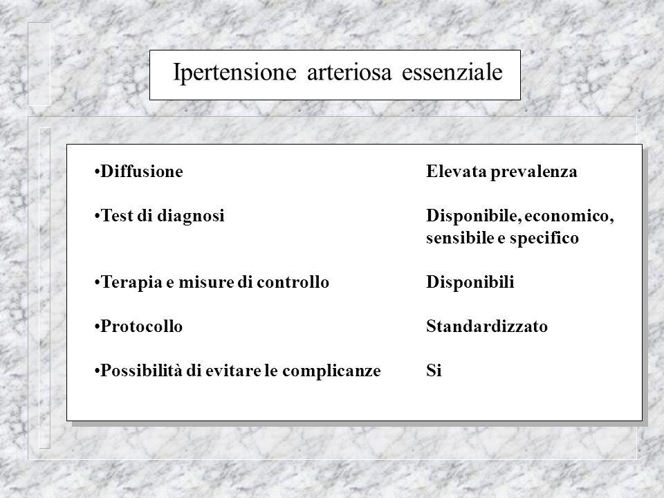 Ipertensione arteriosa essenziale DiffusioneElevata prevalenza Test di diagnosiDisponibile, economico, sensibile e specifico Terapia e misure di contr