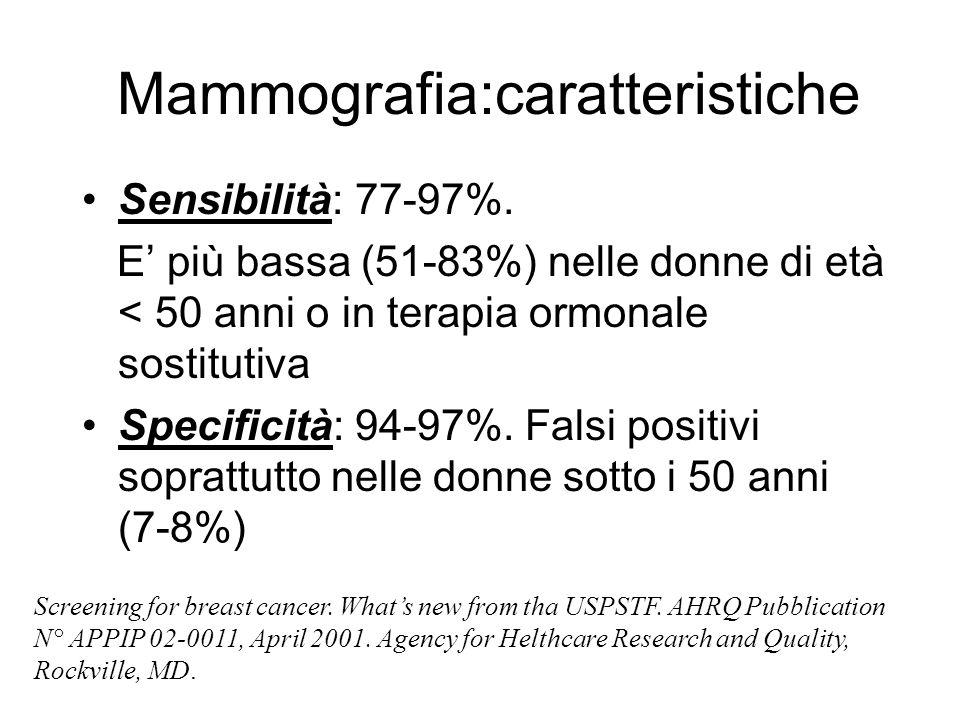 Mammografia:caratteristiche Sensibilità: 77-97%. E più bassa (51-83%) nelle donne di età < 50 anni o in terapia ormonale sostitutiva Specificità: 94-9