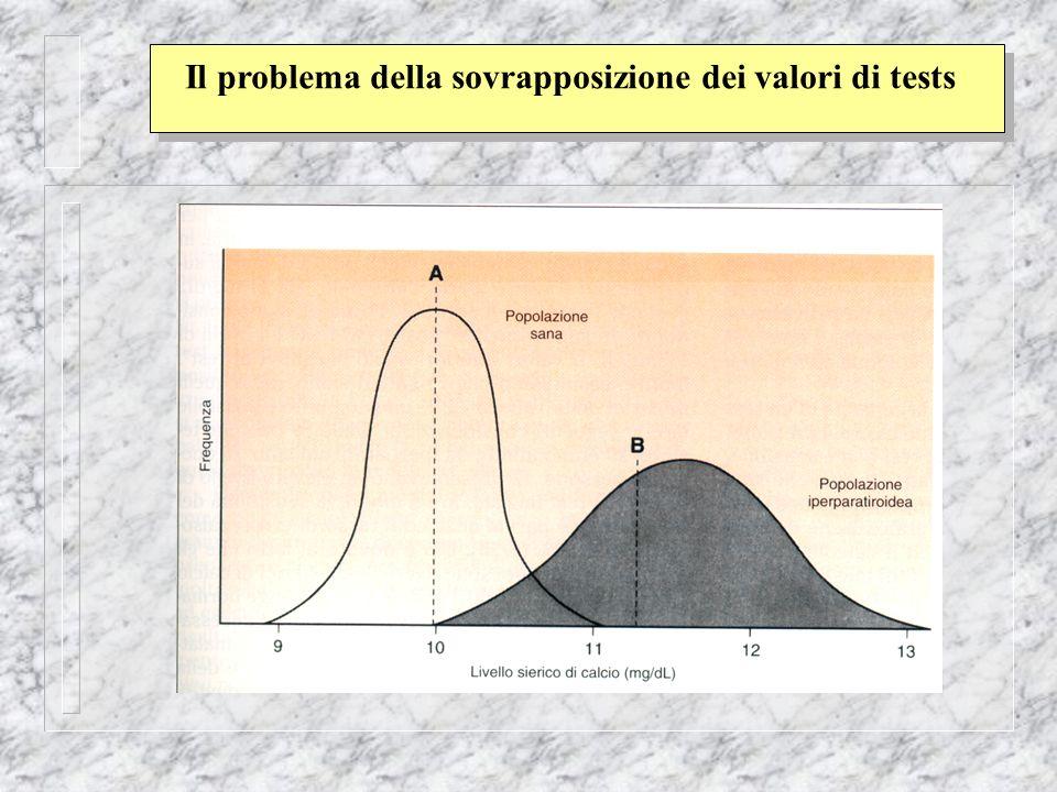 Il problema della sovrapposizione dei valori di tests