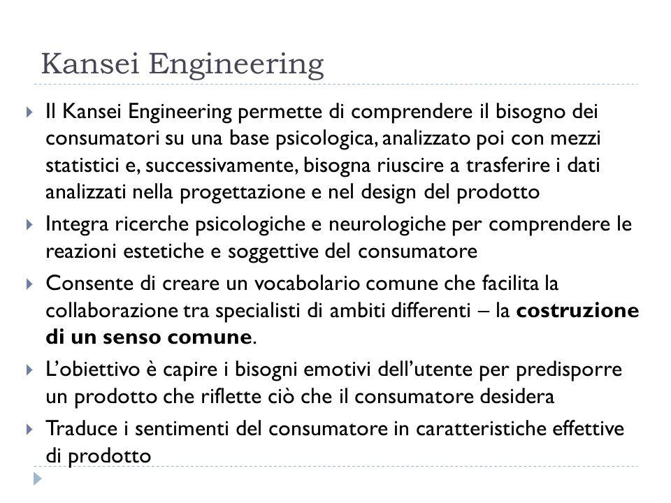 Kansei Engineering Il Kansei Engineering permette di comprendere il bisogno dei consumatori su una base psicologica, analizzato poi con mezzi statisti
