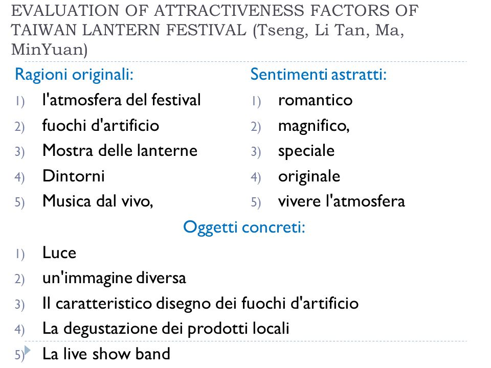 EVALUATION OF ATTRACTIVENESS FACTORS OF TAIWAN LANTERN FESTIVAL (Tseng, Li Tan, Ma, MinYuan) Ragioni originali: 1) l'atmosfera del festival 2) fuochi