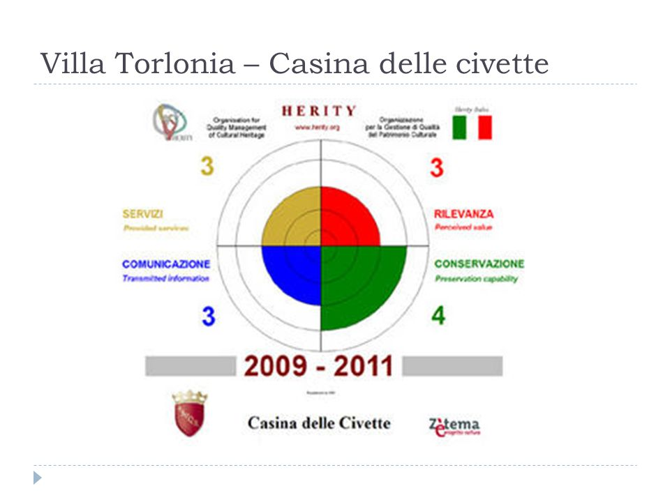 Villa Torlonia – Casina delle civette