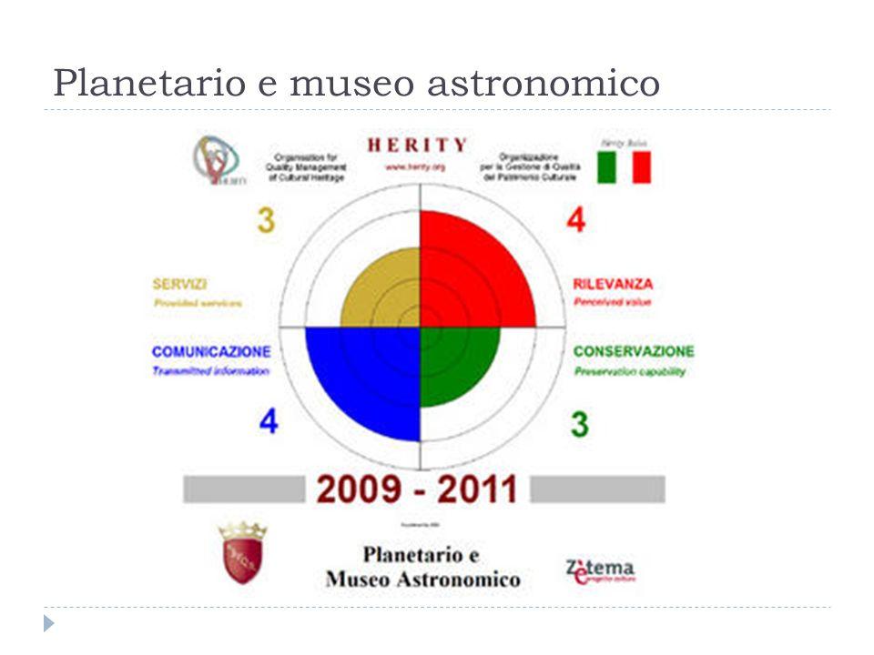 Planetario e museo astronomico