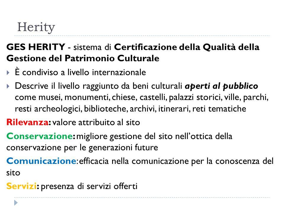 Herity GES HERITY - sistema di Certificazione della Qualità della Gestione del Patrimonio Culturale È condiviso a livello internazionale Descrive il l