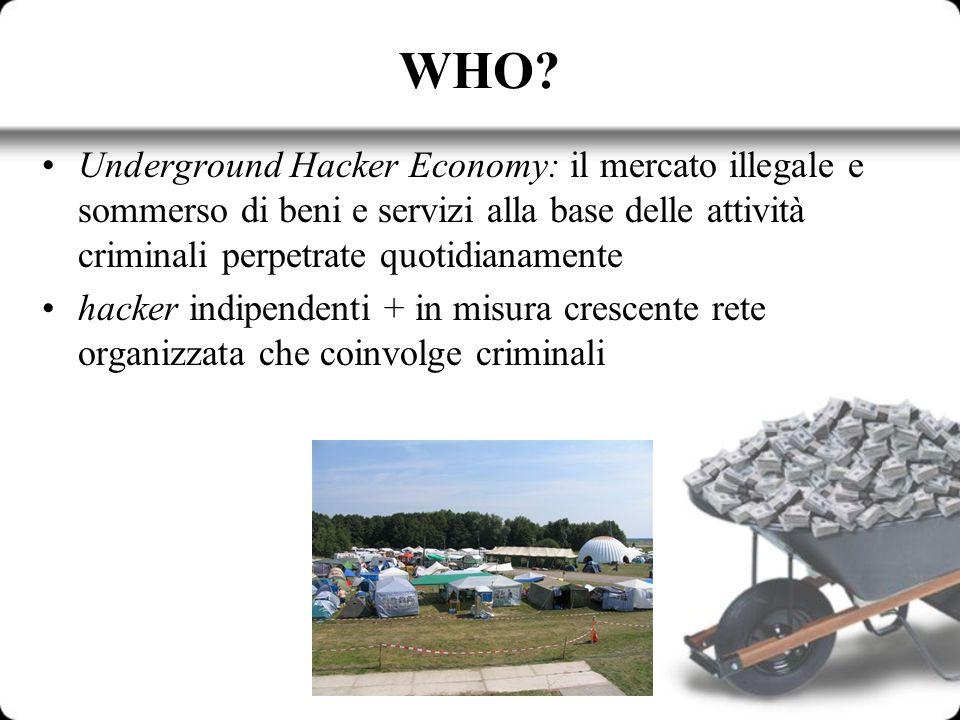 WHO? Underground Hacker Economy: il mercato illegale e sommerso di beni e servizi alla base delle attività criminali perpetrate quotidianamente hacker