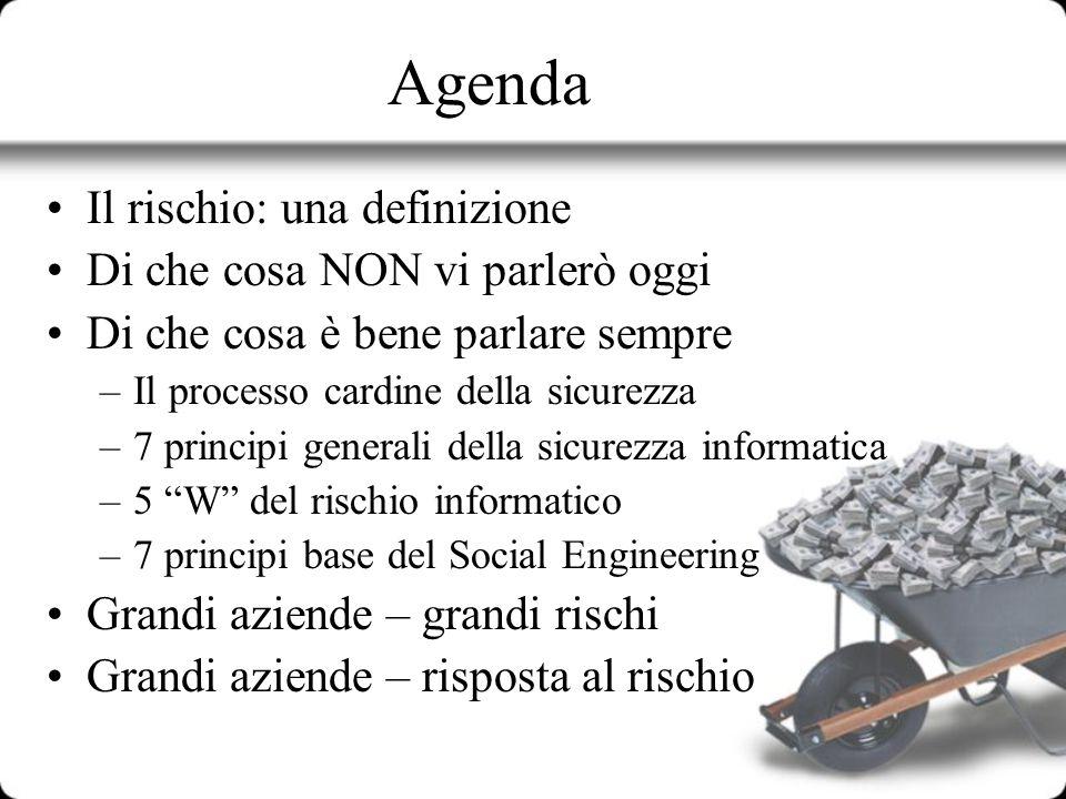 Agenda Il rischio: una definizione Di che cosa NON vi parlerò oggi Di che cosa è bene parlare sempre –Il processo cardine della sicurezza –7 principi