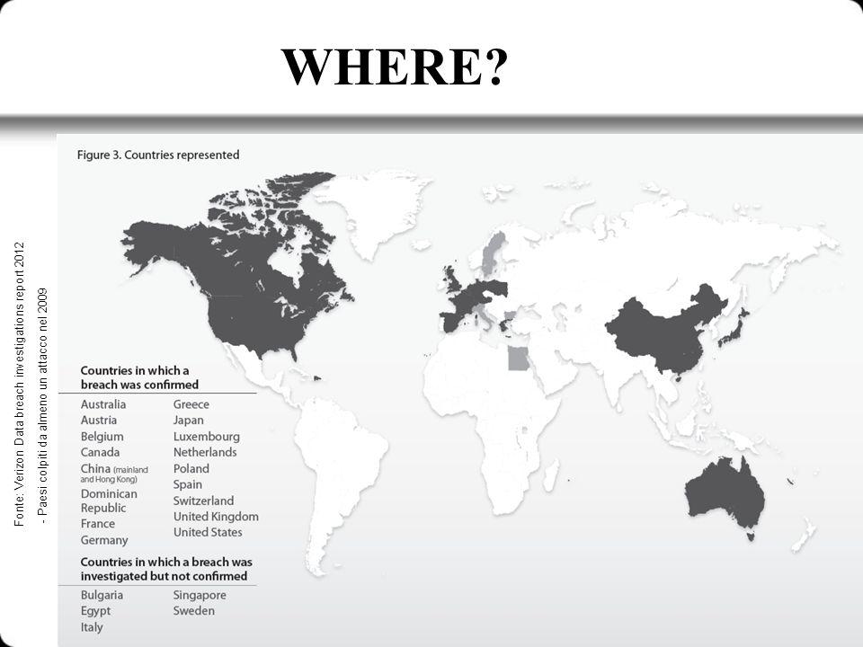 WHERE? Fonte: Verizon Data breach investigations report 2012 - Paesi colpiti da almeno un attacco nel 2009