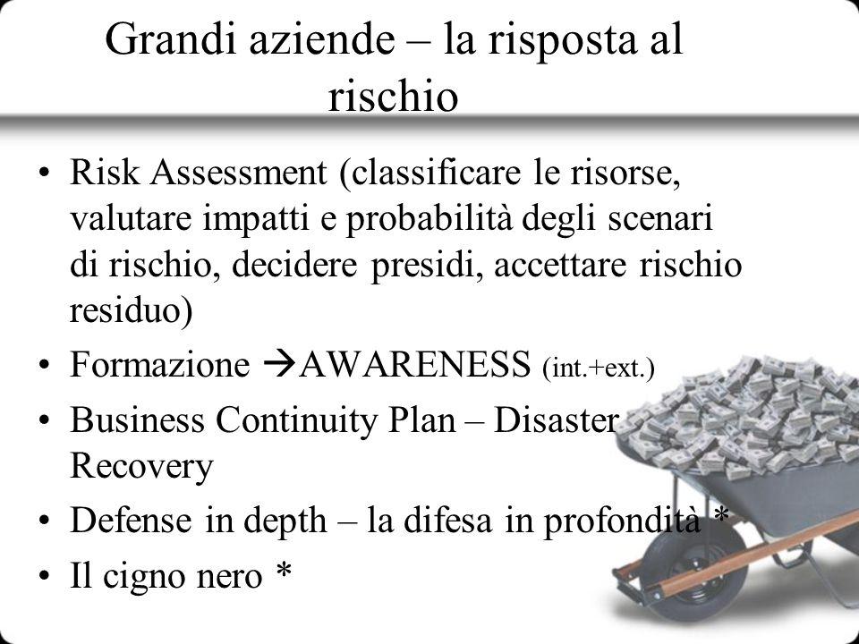 Grandi aziende – la risposta al rischio Risk Assessment (classificare le risorse, valutare impatti e probabilità degli scenari di rischio, decidere pr