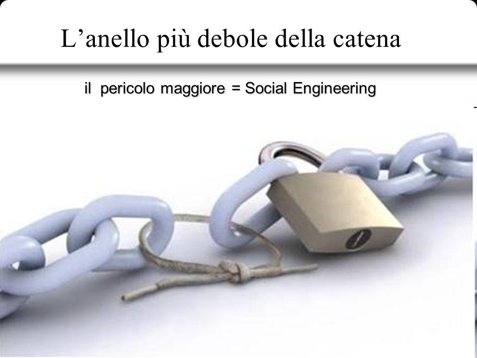 Lanello più debole della catena il pericolo maggiore = Social Engineering