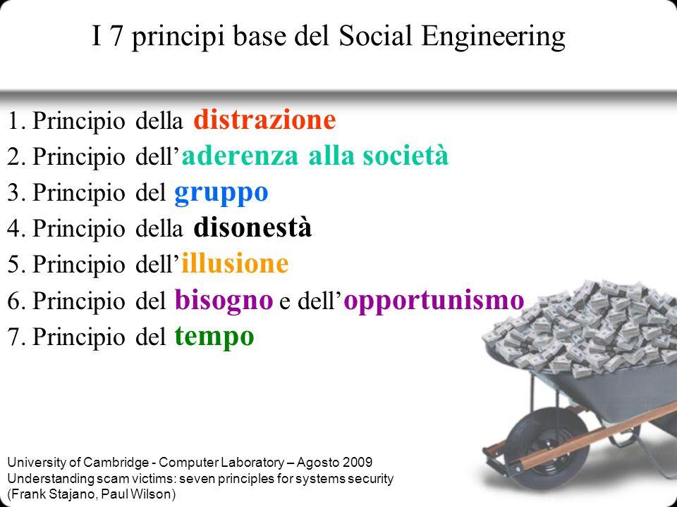 I 7 principi base del Social Engineering 1.Principio della distrazione 2.Principio dell aderenza alla società 3.Principio del gruppo 4.Principio della