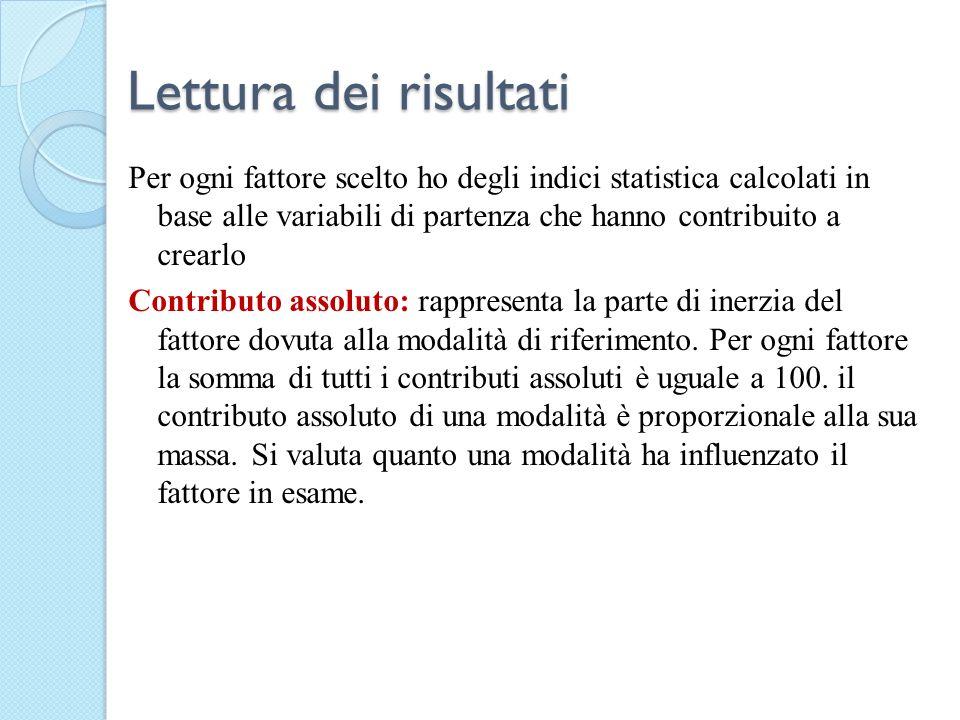 Lettura dei risultati Contributo relativo (o coseno quadrato): permette di valutare il contributo che un fattore fornisce alla riproduzione della dispersione (inerzia) di ogni modalità.