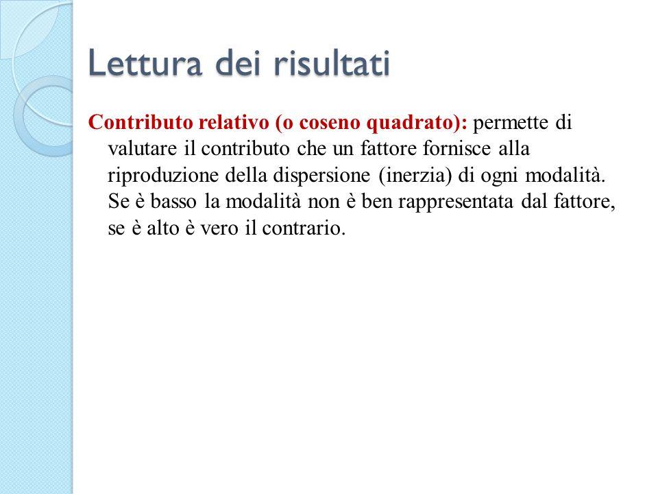 Lettura dei risultati Coordinata fattoriale: stabiliscono la posizione della modalità sul fattore e possono avere segno positivo e negativo.