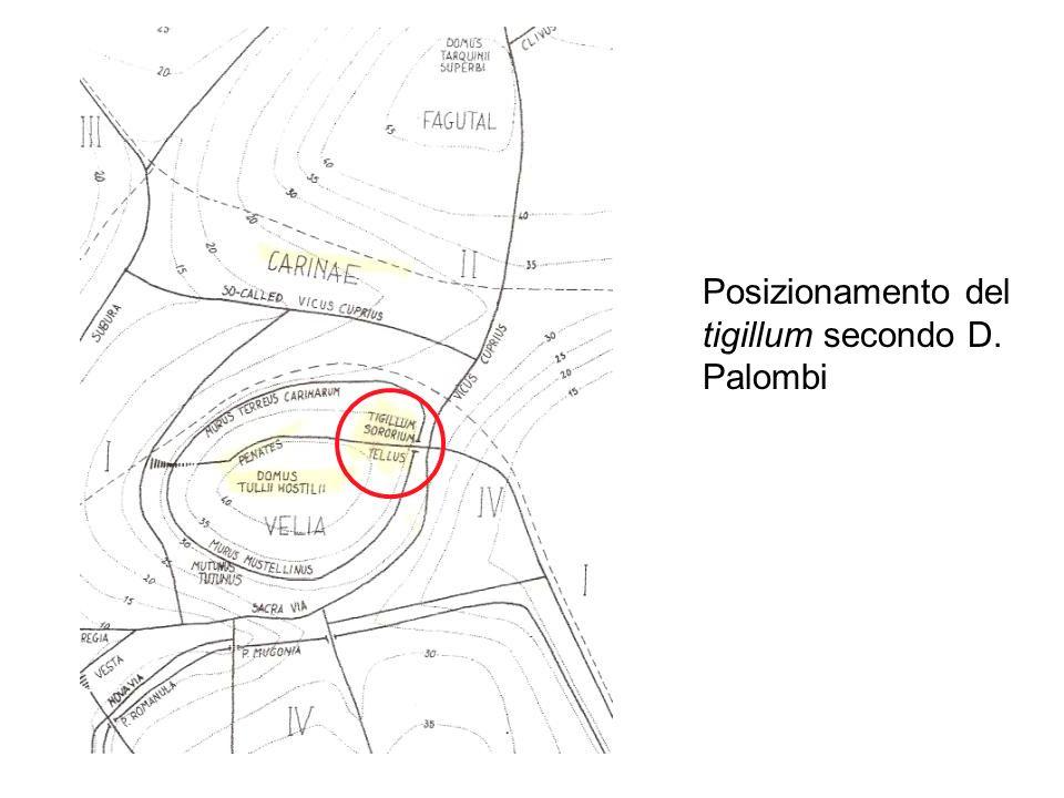 Posizionamento del tigillum secondo D. Palombi