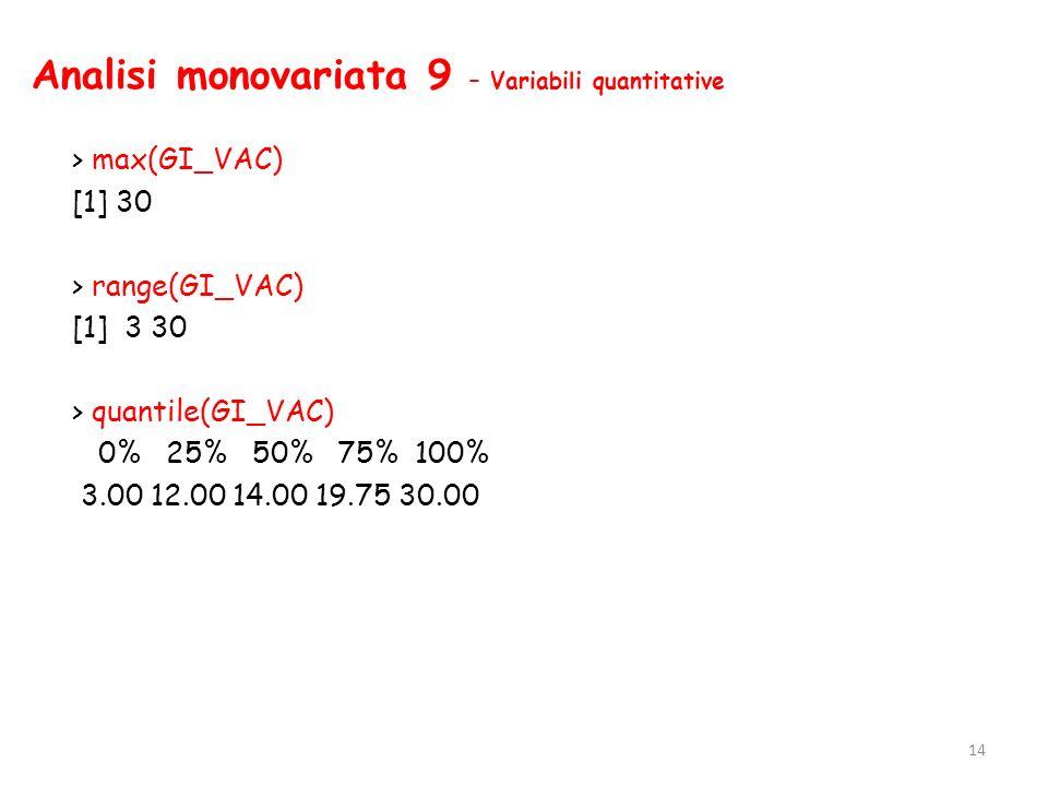 Analisi monovariata 9 – Variabili quantitative > max(GI_VAC) [1] 30 > range(GI_VAC) [1] 3 30 > quantile(GI_VAC) 0% 25% 50% 75% 100% 3.00 12.00 14.00 1