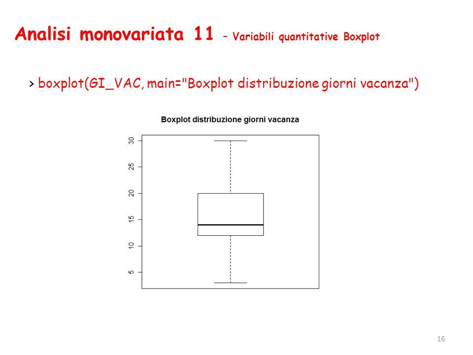 Analisi monovariata 11 – Variabili quantitative Boxplot > boxplot(GI_VAC, main=