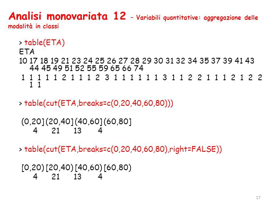 Analisi monovariata 12 – Variabili quantitative: aggregazione delle modalità in classi > table(ETA) ETA 10 17 18 19 21 23 24 25 26 27 28 29 30 31 32 3