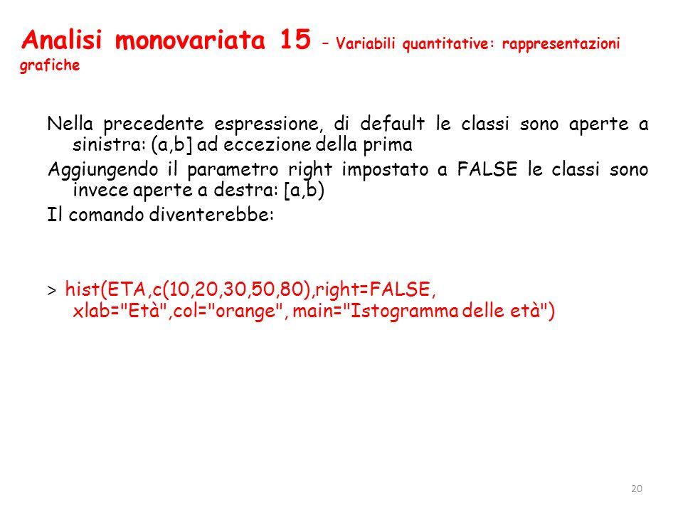 Analisi monovariata 15 – Variabili quantitative: rappresentazioni grafiche Nella precedente espressione, di default le classi sono aperte a sinistra: