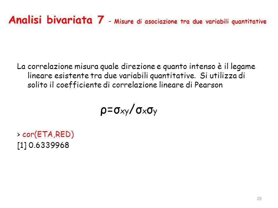 Analisi bivariata 7 – Misure di asociazione tra due variabili quantitative La correlazione misura quale direzione e quanto intenso è il legame lineare
