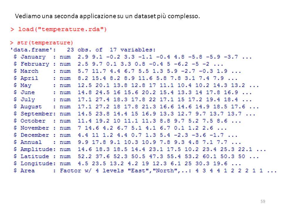 Vediamo una seconda applicazione su un dataset più complesso. 59