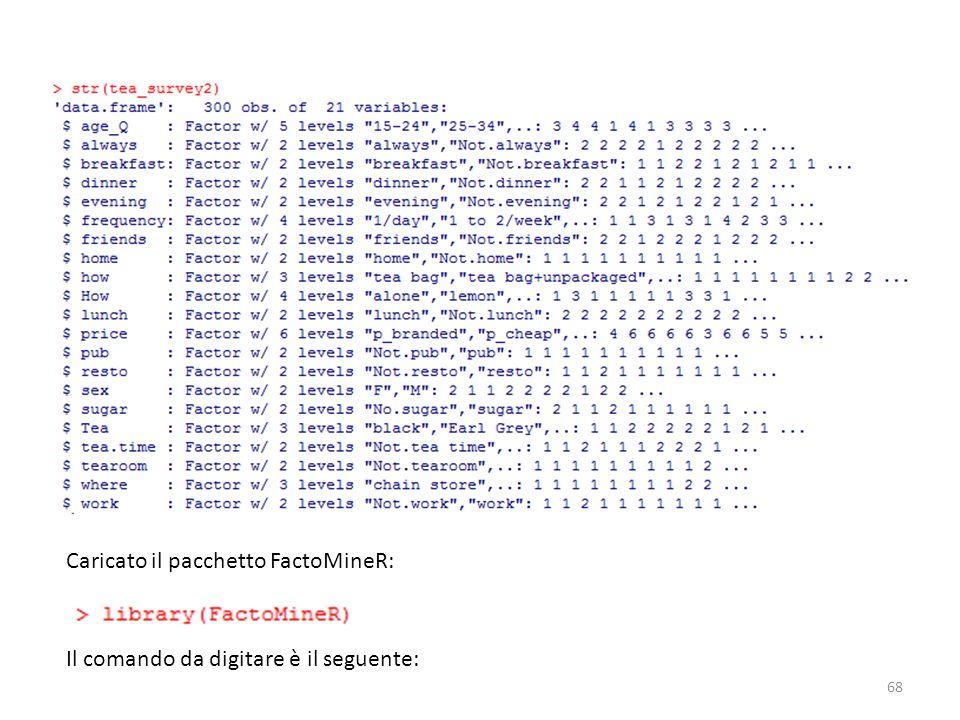 Caricato il pacchetto FactoMineR: Il comando da digitare è il seguente: 68
