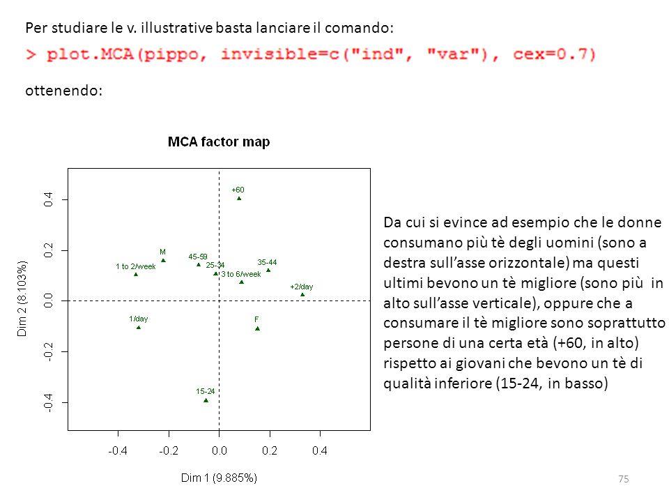 Per studiare le v. illustrative basta lanciare il comando: ottenendo: Da cui si evince ad esempio che le donne consumano più tè degli uomini (sono a d