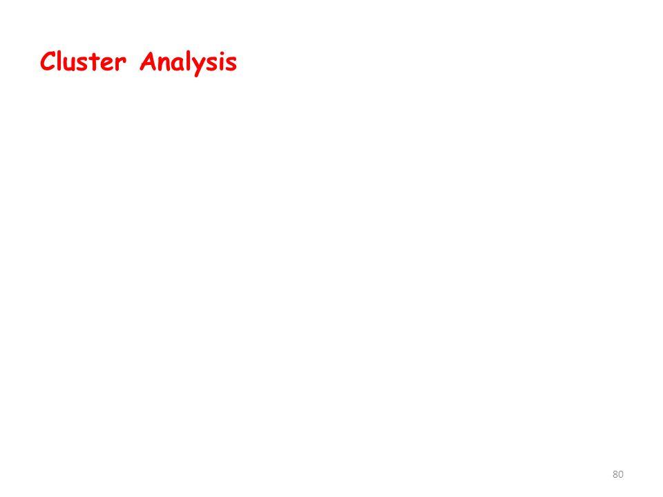 Cluster Analysis 80