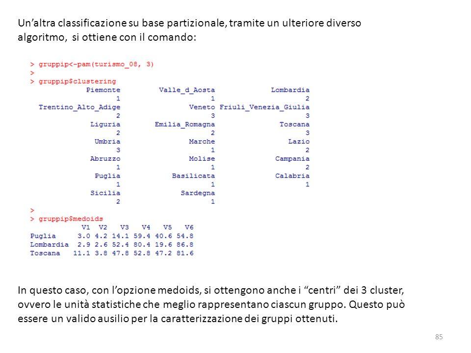 Unaltra classificazione su base partizionale, tramite un ulteriore diverso algoritmo, si ottiene con il comando: In questo caso, con lopzione medoids,