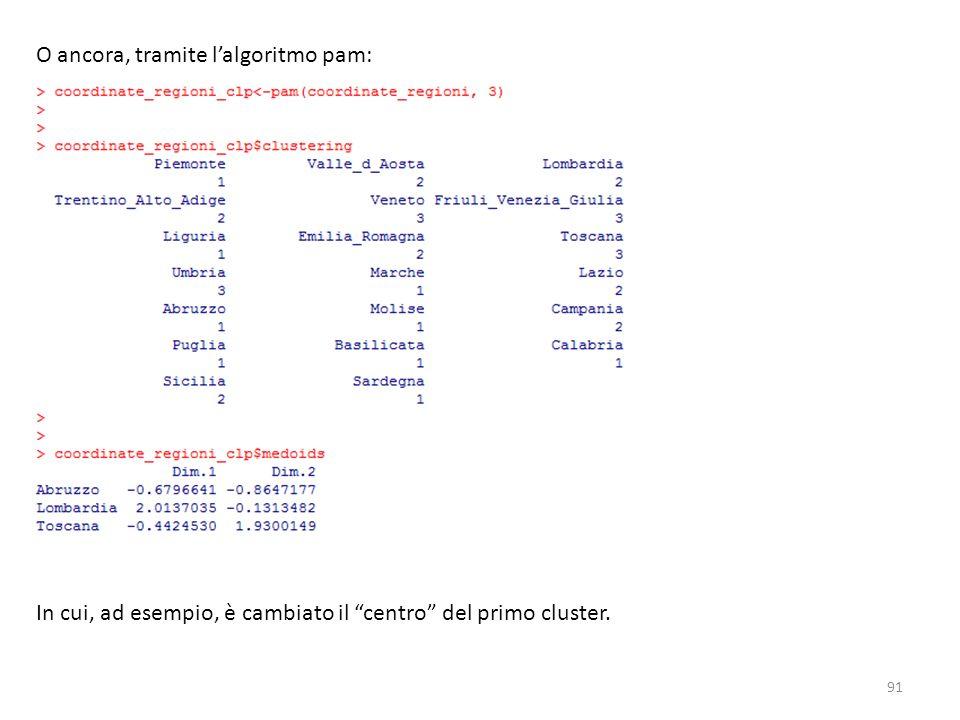 O ancora, tramite lalgoritmo pam: In cui, ad esempio, è cambiato il centro del primo cluster. 91