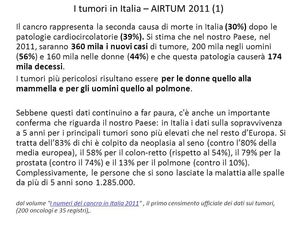 I tumori in Italia – AIRTUM 2011 (1) Il cancro rappresenta la seconda causa di morte in Italia (30%) dopo le patologie cardiocircolatorie (39%).