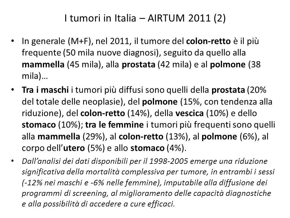 I tumori in Italia – AIRTUM 2011 (2) In generale (M+F), nel 2011, il tumore del colon-retto è il più frequente (50 mila nuove diagnosi), seguito da quello alla mammella (45 mila), alla prostata (42 mila) e al polmone (38 mila)… Tra i maschi i tumori più diffusi sono quelli della prostata (20% del totale delle neoplasie), del polmone (15%, con tendenza alla riduzione), del colon-retto (14%), della vescica (10%) e dello stomaco (10%); tra le femmine i tumori più frequenti sono quelli alla mammella (29%), al colon-retto (13%), al polmone (6%), al corpo dellutero (5%) e allo stomaco (4%).