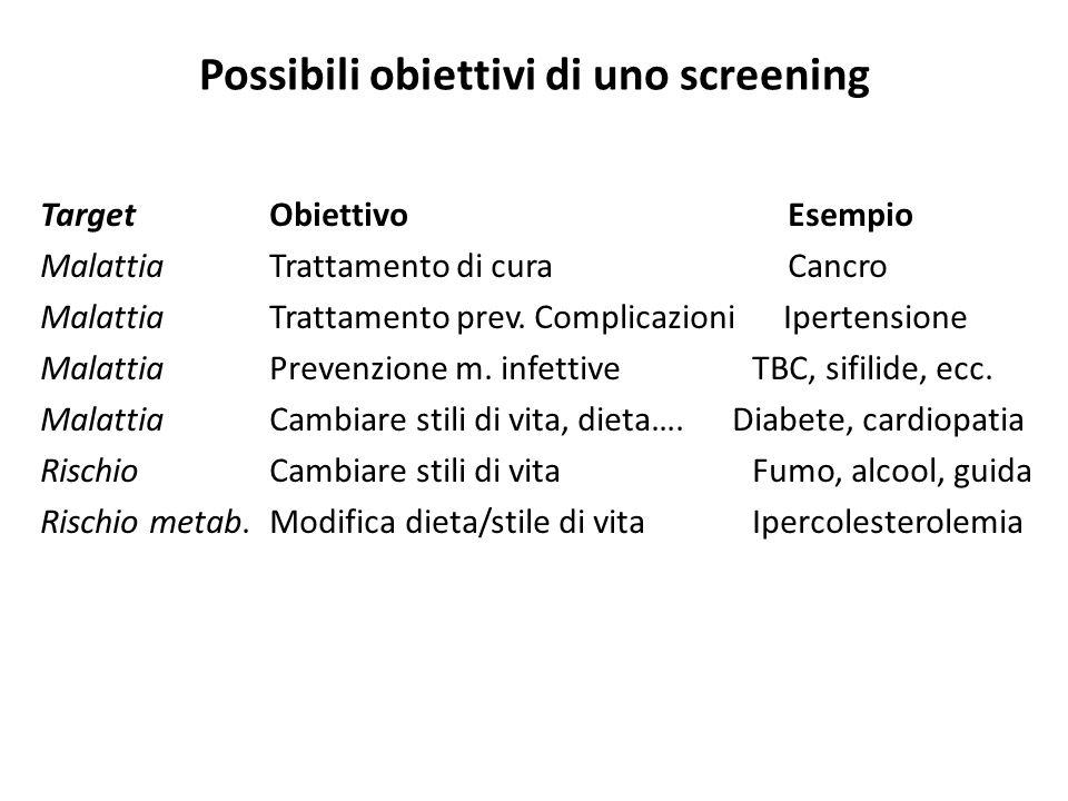 Possibili obiettivi di uno screening Target Obiettivo Esempio Malattia Trattamento di curaCancro Malattia Trattamento prev.