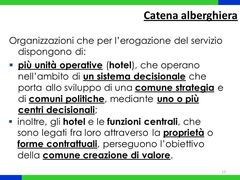 13 Catena alberghiera Organizzazioni che per lerogazione del servizio dispongono di: più unità operative ( hotel ), che operano nellambito di un siste