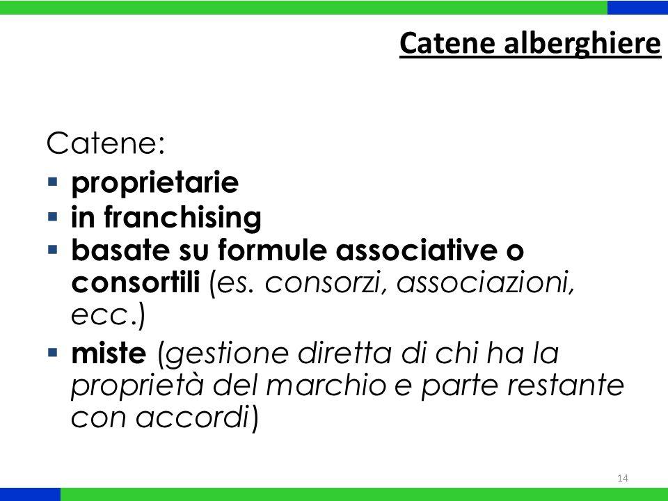 14 Catene: proprietarie Catene alberghiere in franchising basate su formule associative o consortili (es. consorzi, associazioni, ecc.) miste (gestion
