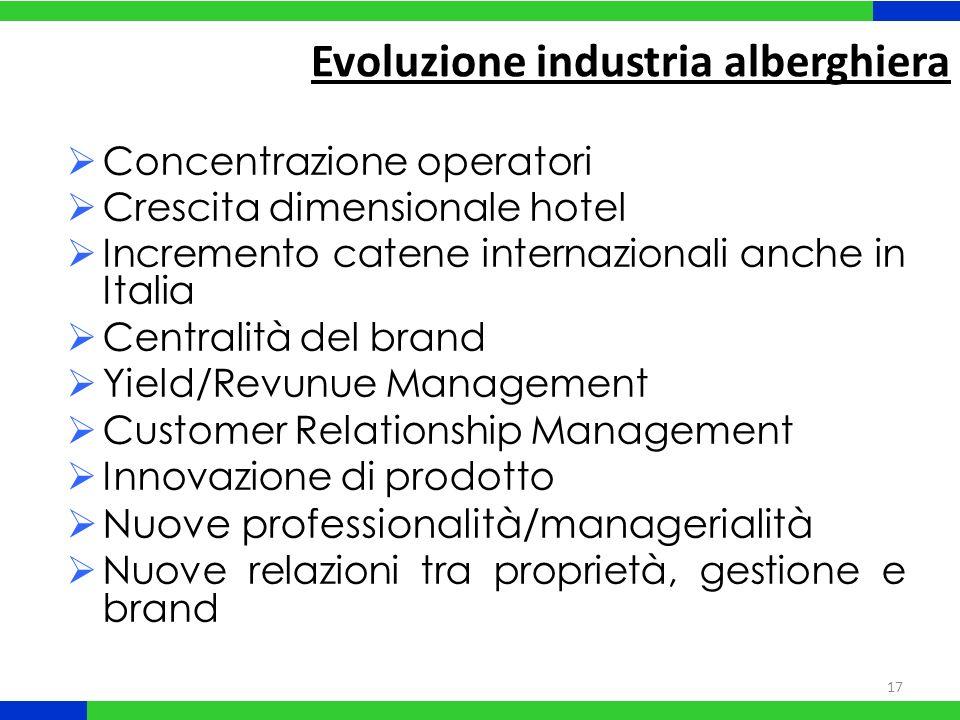 17 Concentrazione operatori Crescita dimensionale hotel Incremento catene internazionali anche in Italia Centralità del brand Yield/Revunue Management
