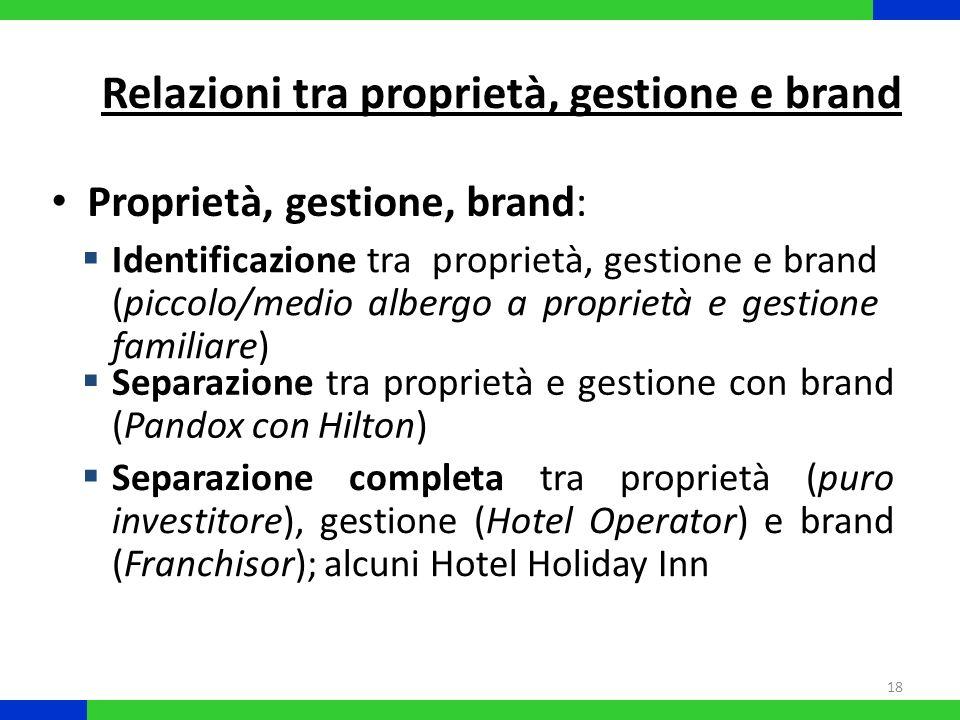 18 Relazioni tra proprietà, gestione e brand Proprietà, gestione, brand: Identificazione tra proprietà, gestione e brand (piccolo/medio albergo a prop