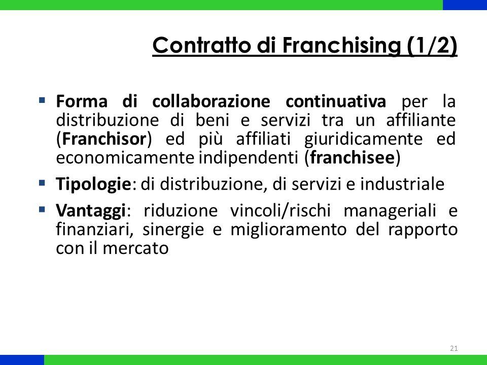 21 Contratto di Franchising (1/2) Forma di collaborazione continuativa per la distribuzione di beni e servizi tra un affiliante (Franchisor) ed più af