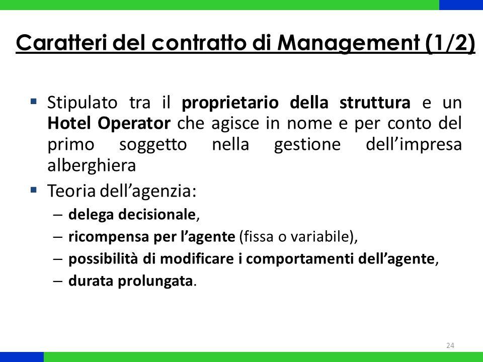 24 Caratteri del contratto di Management (1/2) Stipulato tra il proprietario della struttura e un Hotel Operator che agisce in nome e per conto del pr