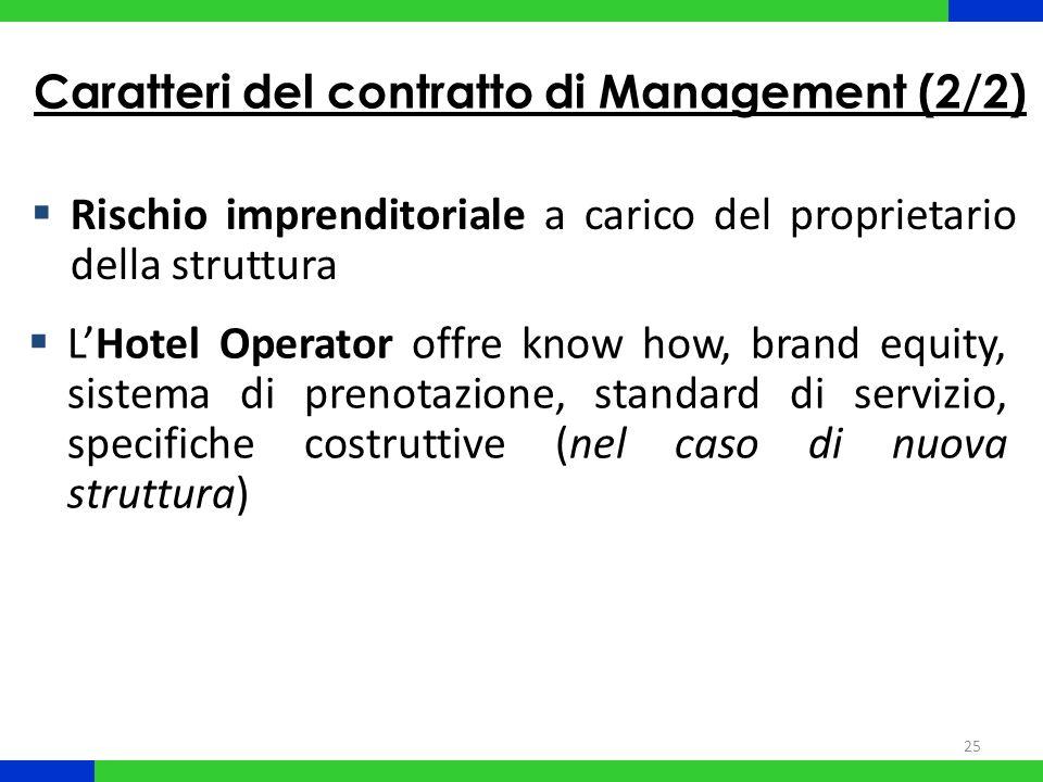 25 Caratteri del contratto di Management (2/2) Rischio imprenditoriale a carico del proprietario della struttura LHotel Operator offre know how, brand