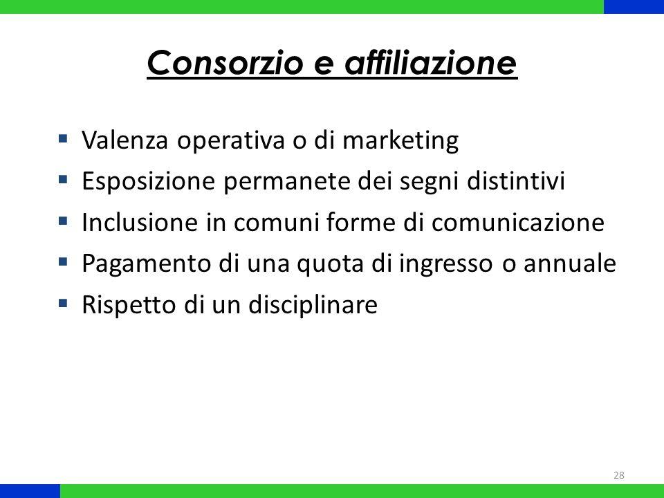 28 Consorzio e affiliazione Valenza operativa o di marketing Esposizione permanete dei segni distintivi Inclusione in comuni forme di comunicazione Pa