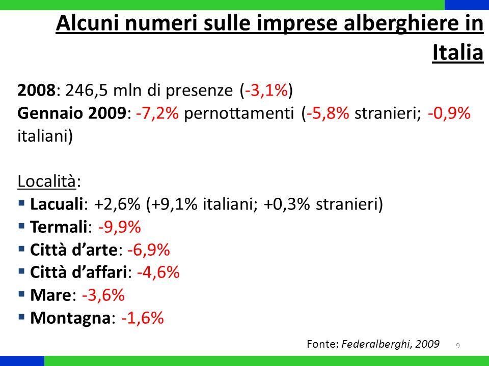 9 2008: 246,5 mln di presenze (-3,1%) Gennaio 2009: -7,2% pernottamenti (-5,8% stranieri; -0,9% italiani) Località: Lacuali: +2,6% (+9,1% italiani; +0
