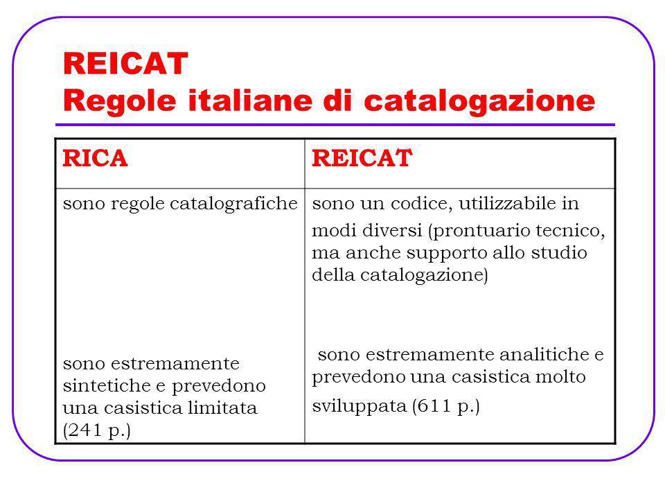 REICAT Regole italiane di catalogazione Seguono poi una serie di appendici, fra cui quelle relative alla traslitterazione di alfabeti non latini, basate sulle norme ISO.