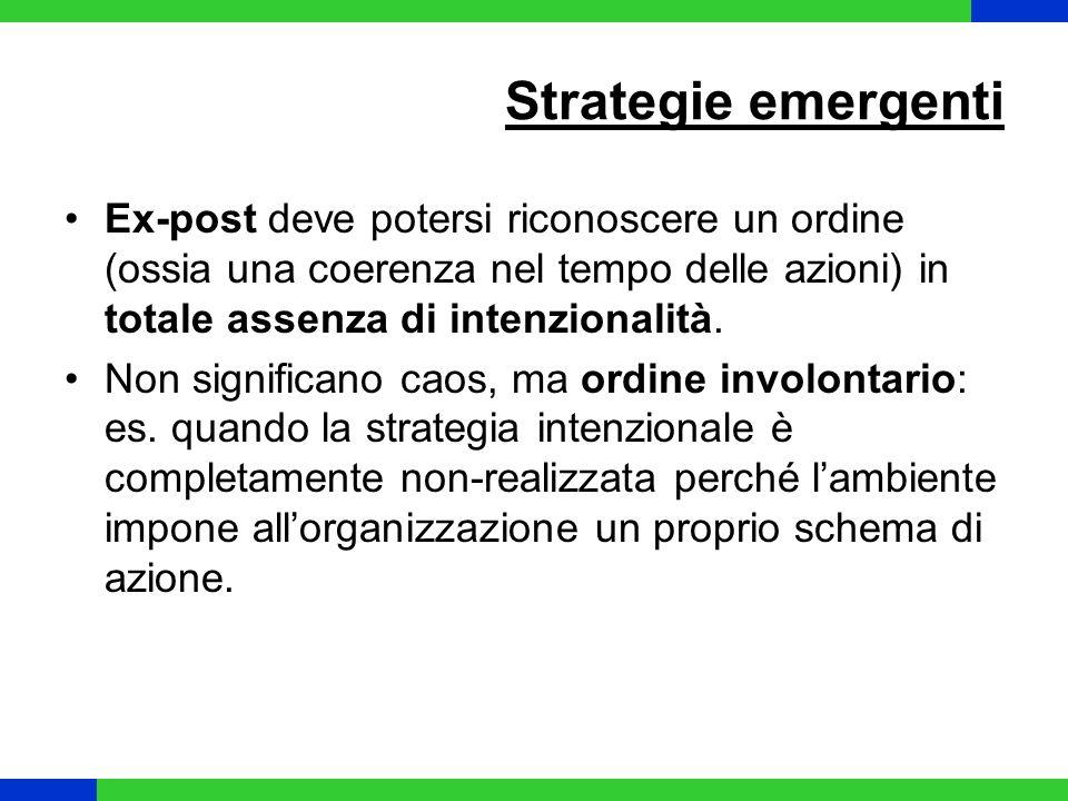 16 Processo Strategico 1.Analisi Strategica oStudio ambiente esterno (macro-micro) oStudio ambiente interno (risorse-competenze) 2.Scelta delle Strategie oDefinizione strategie a livello: oCorporate (o complessivo o generale) oBusiness oFunzionale 3.Realizzazione delle Strategie oDefinizione: oStruttura organizzativa oPianificazione risorse oProcedure gestione operativa oSistema di controllo