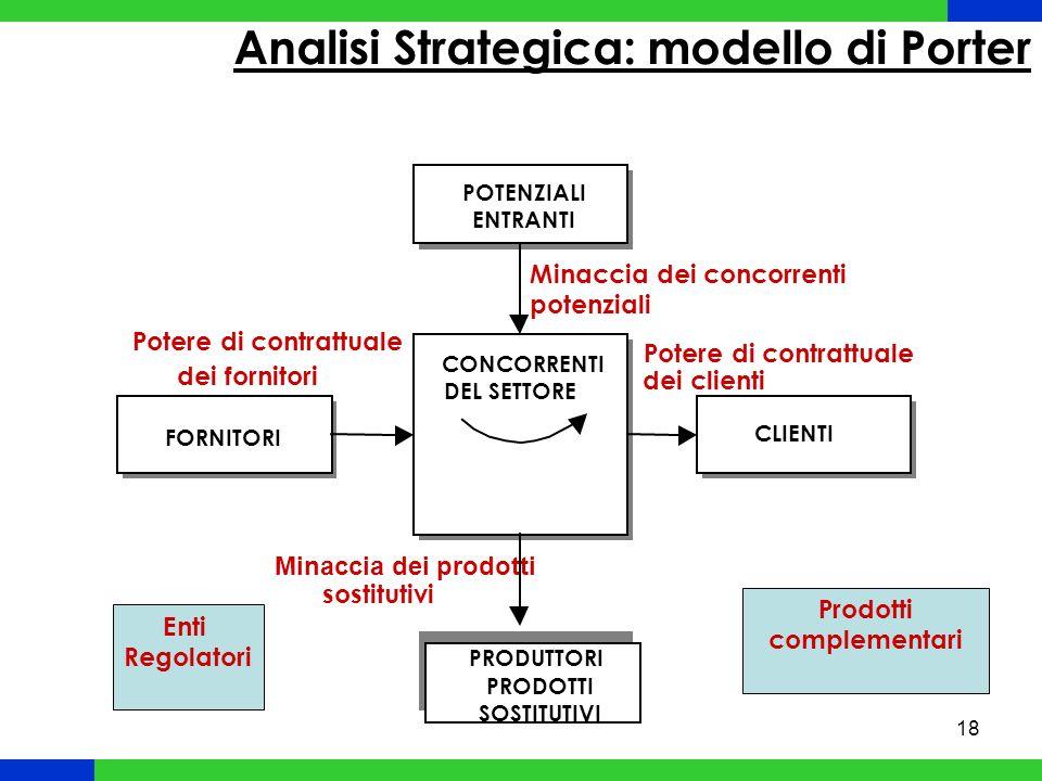 19 Analisi strategica: Area Strategica dAffari (ASA) o Business Combinazione Prodotto/Mercato/Tecnologia, nelle quali operare concentrando le risorse aziendali.