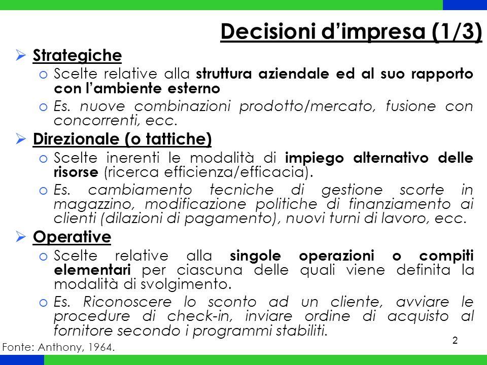 3 Decisioni dimpresa (2/3): Criteri di differenziazione Oggetto decisione oEs.