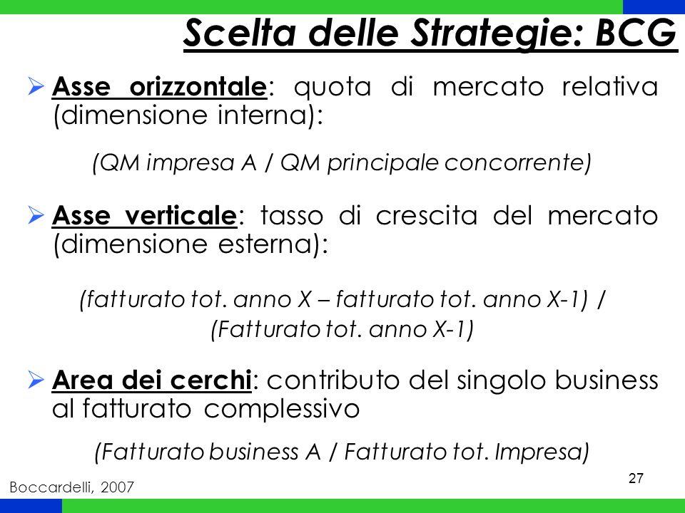28 Scelta delle Strategie: BCG Boccardelli, 2007 25% 10% 4,02,00,5 0,25 Tasso di crescita del mercato Quota relativa di mercato relativa 1,0 2%