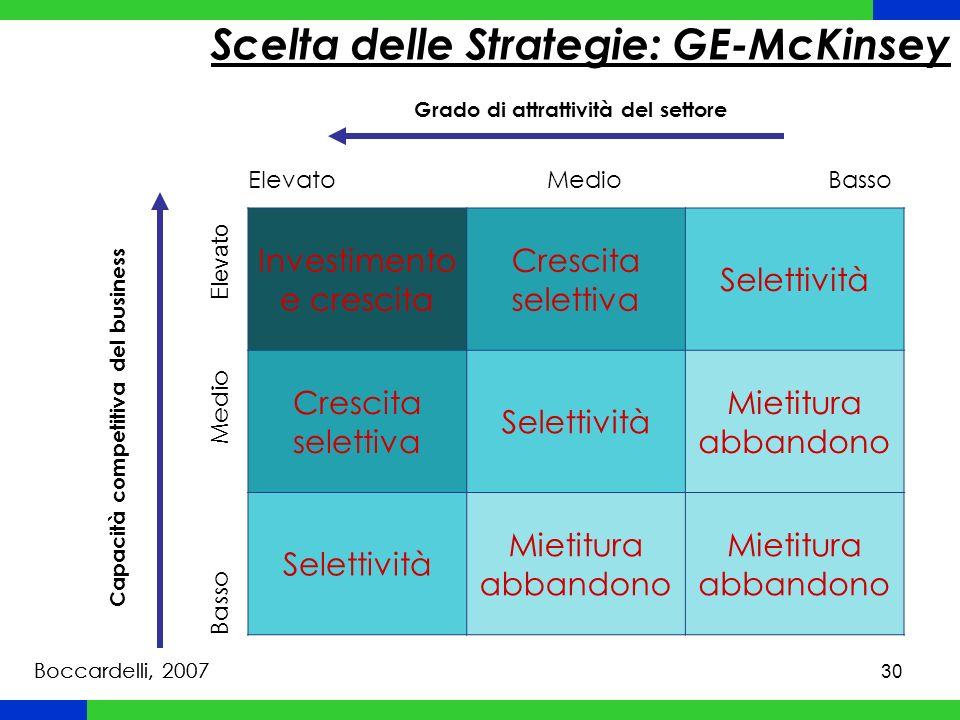31 Scelta delle Strategie: GE-McKinsey Boccardelli, 2007 Capacità competitiva del business Grado di attrattività del settore Elevato Medio Basso Basso Medio E levato